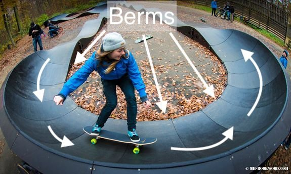 A PARKITECT modular pumptrack in Neu Isenburg, Germany. The berms are the corners of the track.