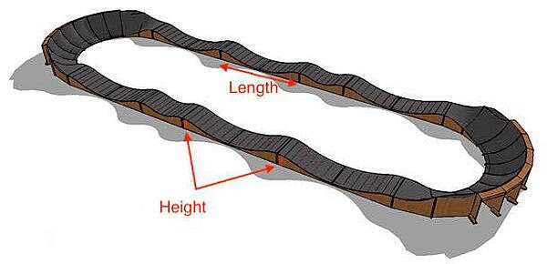 A pumptrack roller lengths and heights
